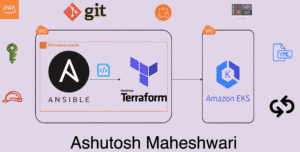 create an EKS cluster by Ashutosh Maheshwari